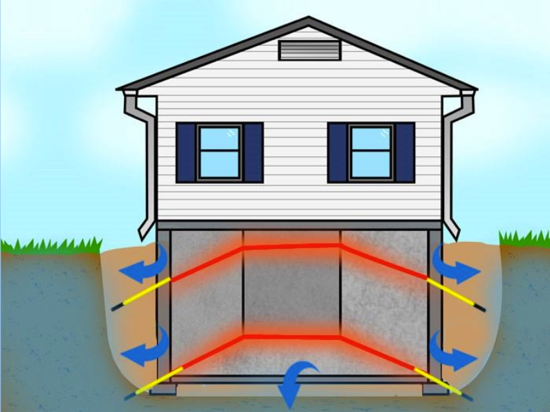Fermare l'umidità da risalita con l'elettrosmosi attiva