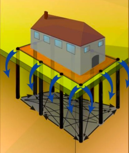 Schema barriera elettrosmotica anti umidità da risalita